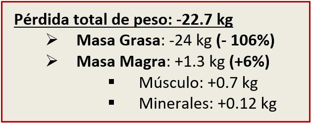 datos caso 1